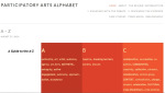 participatory-arts-alphabet